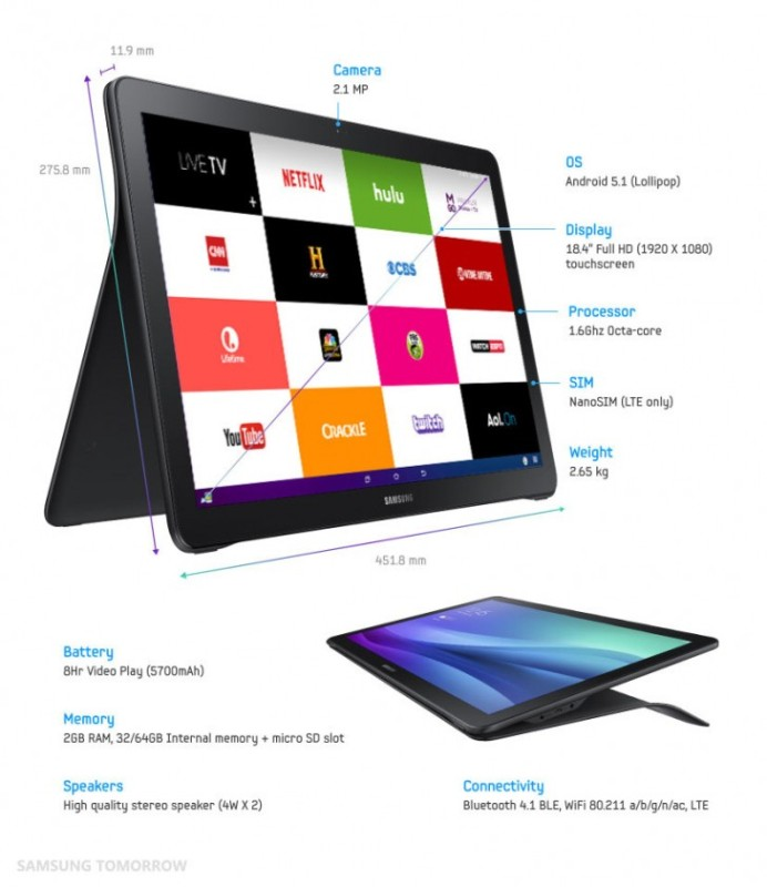 samsung galaxy view fixed