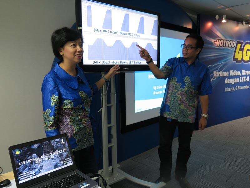 Uji Teknologi LTE-Advanced LAA (License Assisted Access) oleh XL dan Erisson