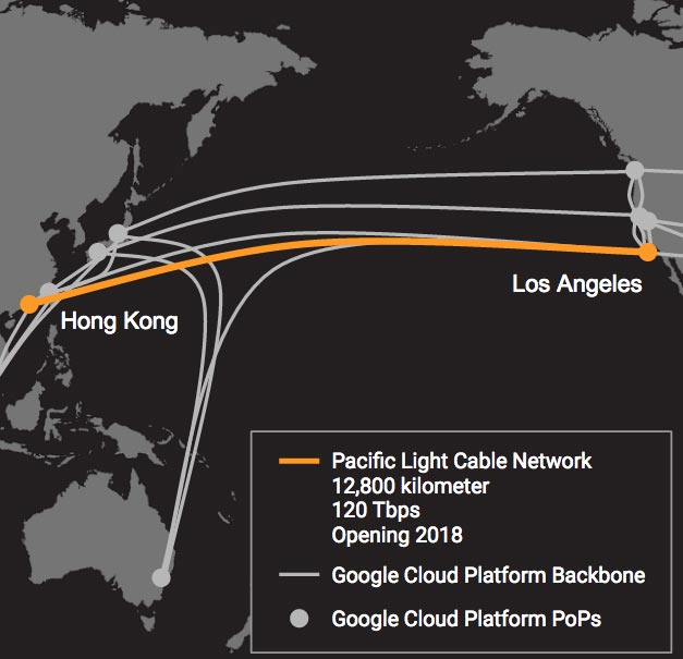pacific-light-cable-network