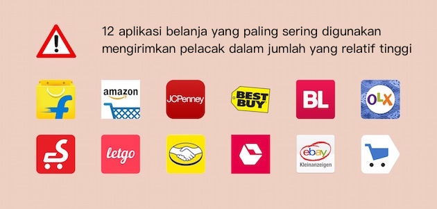 leaky apps_id