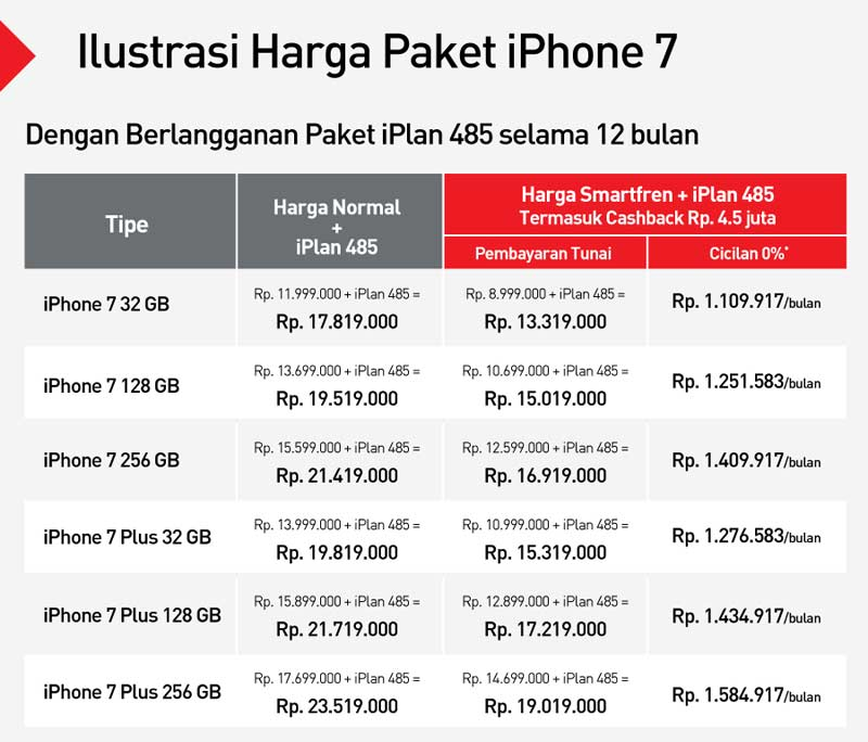 harga-iphone-7-indonesia-harga-iphone-7-plus-indonesia-2