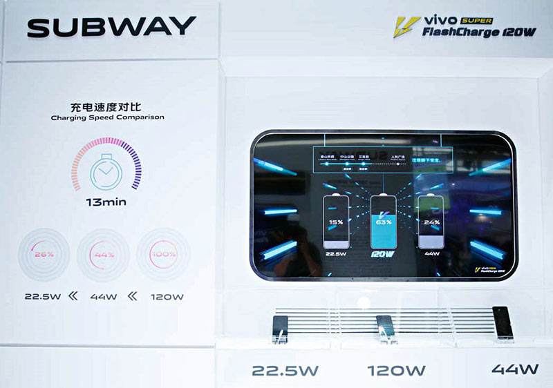 Vivo-Super-FlashCharge-120W